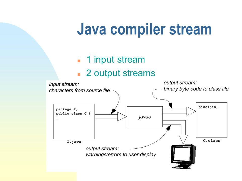 Java compiler stream n 1 input stream n 2 output streams