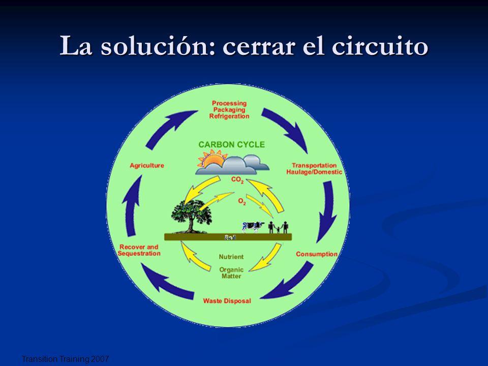 La solución: cerrar el circuito Transition Training 2007