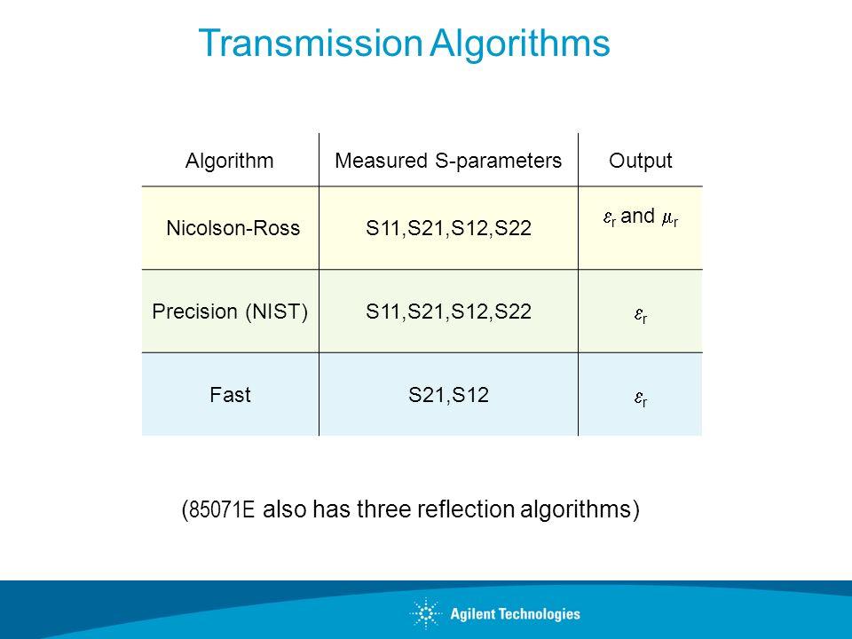Transmission Algorithms ( 85071E also has three reflection algorithms) AlgorithmMeasured S-parametersOutput Nicolson-RossS11,S21,S12,S22 r and r Preci