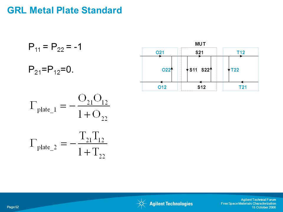 GRL Metal Plate Standard Agilent Technical Forum Free Space Materials Characterization 15 October 2008 Page 52 P 11 = P 22 = -1 P 21 =P 12 =0. MUT S11
