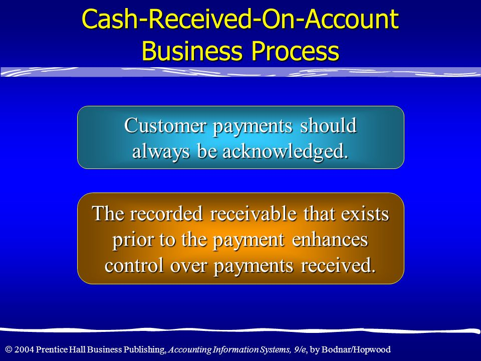 2004 Prentice Hall Business Publishing, Accounting Information Systems, 9/e, by Bodnar/Hopwood Cash-Received-On-Account Business Process A cash-receiv