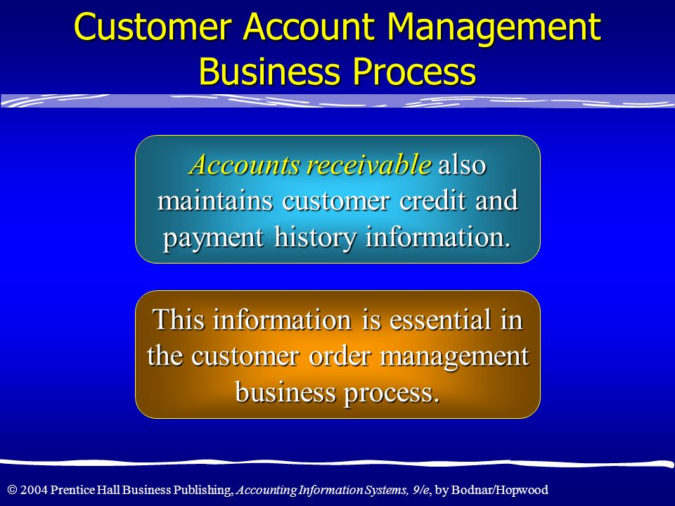 2004 Prentice Hall Business Publishing, Accounting Information Systems, 9/e, by Bodnar/Hopwood Customer Account Management Business Process The custom