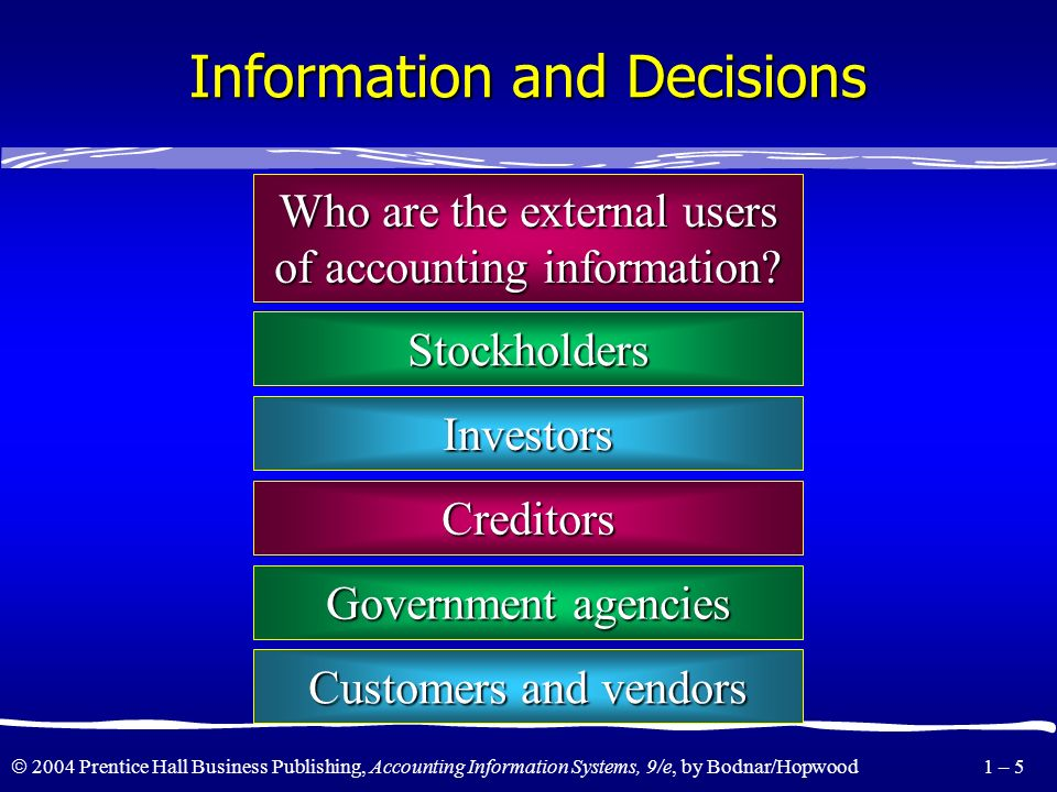 2004 Prentice Hall Business Publishing, Accounting Information Systems, 9/e, by Bodnar/Hopwood 1 – 4 Information and Decisions Who are the two main us