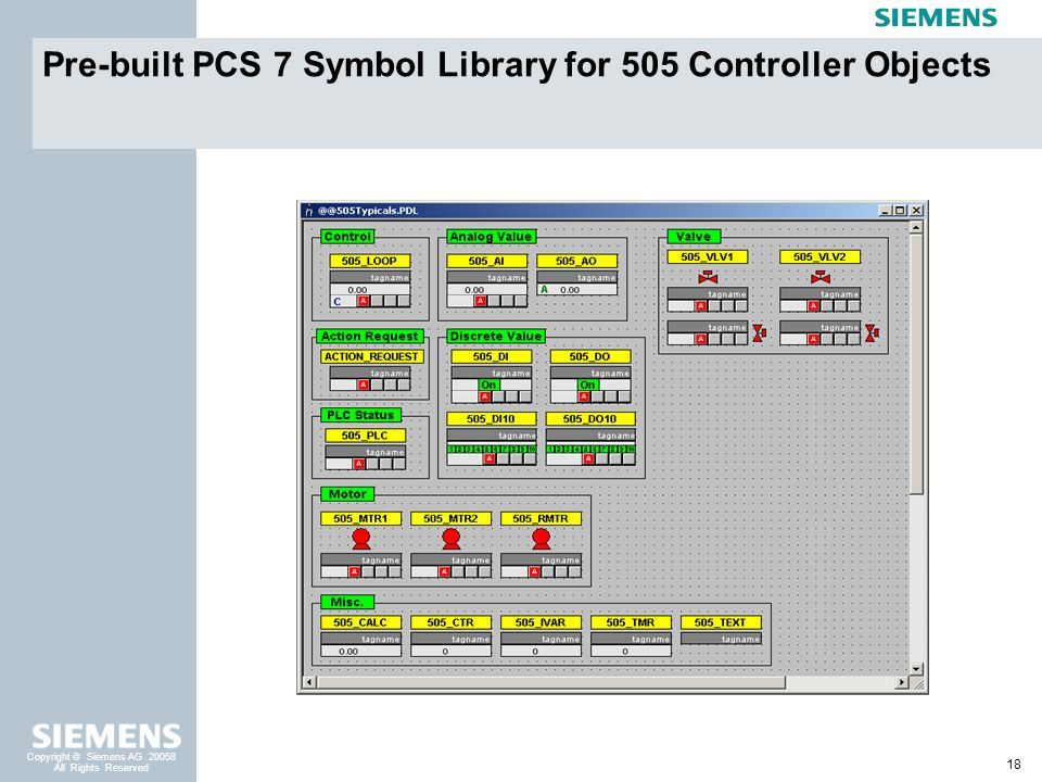 18 Copyright © Siemens AG 20058 All Rights Reserved Pre-built PCS 7 Symbol Library for 505 Controller Objects