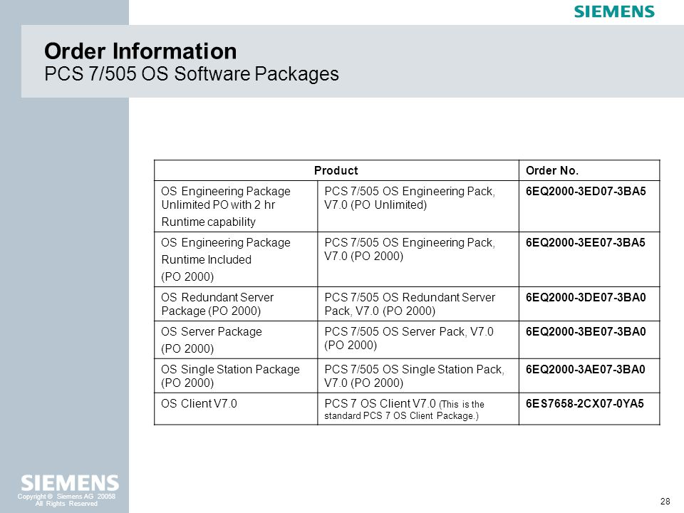 28 Copyright © Siemens AG 20058 All Rights Reserved 01/2009 ProductOrder No. OS Engineering Package Unlimited PO with 2 hr Runtime capability PCS 7/50