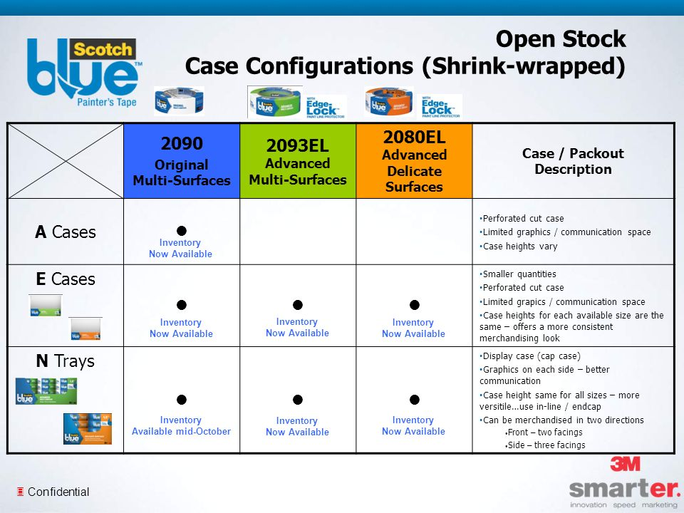 3 Confidential Open Stock Case Configurations (Shrink-wrapped) 2090 Original Multi-Surfaces 2093EL Advanced Multi-Surfaces 2080EL Advanced Delicate Su