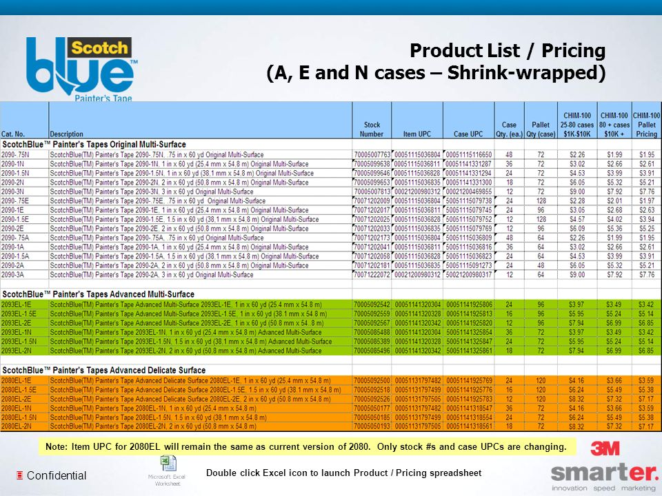 3 Confidential Product List / Pricing (A, E and N cases – Shrink-wrapped) Double click Excel icon to launch Product / Pricing spreadsheet Note: Item U