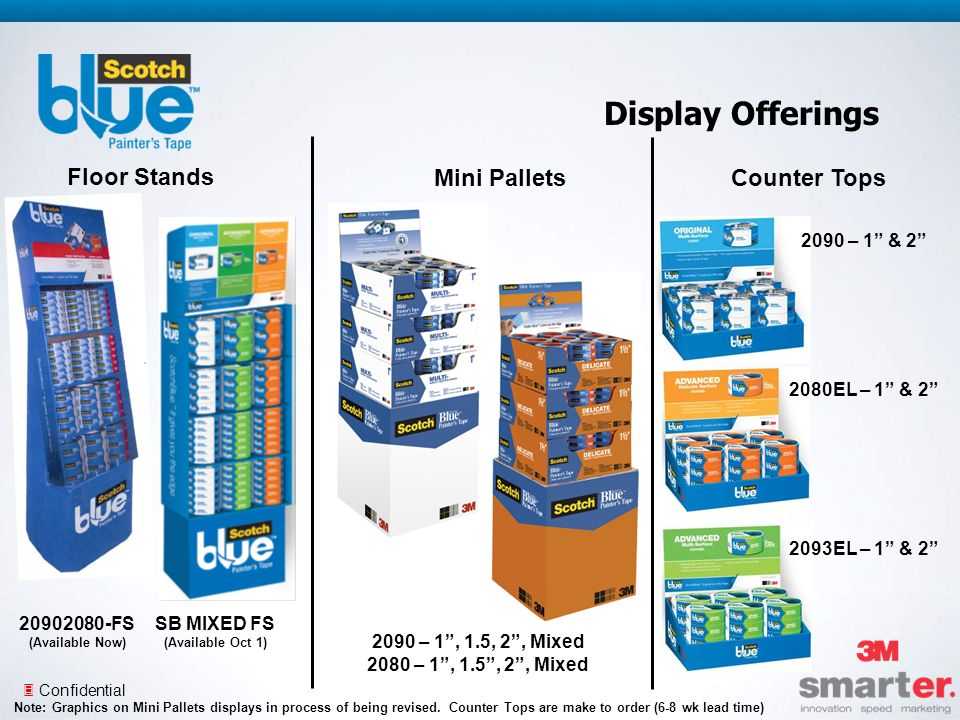 3 Confidential Display Offerings Floor Stands 20902080-FS (Available Now) SB MIXED FS (Available Oct 1) Mini Pallets 2090 – 1, 1.5, 2, Mixed 2080 – 1, 1.5, 2, Mixed Counter Tops 2090 – 1 & 2 2080EL – 1 & 2 2093EL – 1 & 2 Note: Graphics on Mini Pallets displays in process of being revised.
