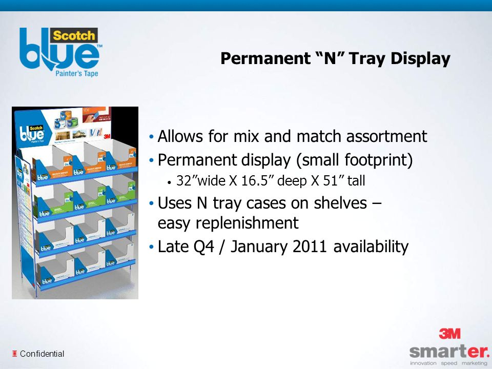 3 Confidential Permanent N Tray Display Allows for mix and match assortment Permanent display (small footprint) 32wide X 16.5 deep X 51 tall Uses N tray cases on shelves – easy replenishment Late Q4 / January 2011 availability
