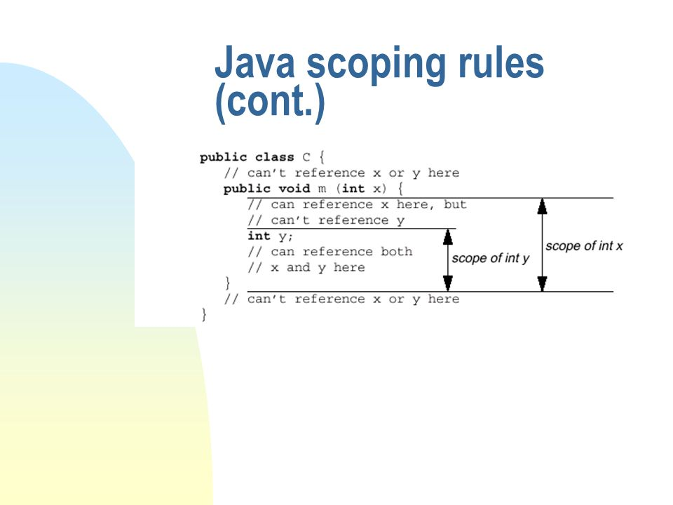Java scoping rules (cont.)