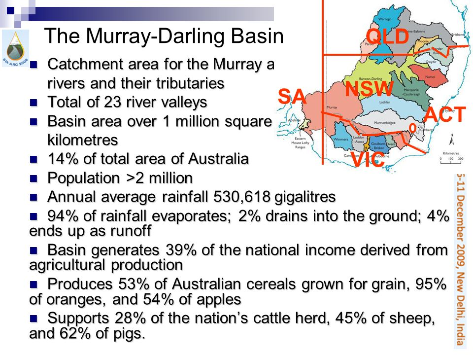 Catchment area for the Murray and Darling Catchment area for the Murray and Darling rivers and their tributaries Total of 23 river valleys Total of 23 river valleys Basin area over 1 million square Basin area over 1 million squarekilometres 14% of total area of Australia 14% of total area of Australia Population >2 million Population >2 million Annual average rainfall 530,618 gigalitres Annual average rainfall 530,618 gigalitres 94% of rainfall evaporates; 2% drains into the ground; 4% ends up as runoff 94% of rainfall evaporates; 2% drains into the ground; 4% ends up as runoff Basin generates 39% of the national income derived from agricultural production Basin generates 39% of the national income derived from agricultural production Produces 53% of Australian cereals grown for grain, 95% of oranges, and 54% of apples Produces 53% of Australian cereals grown for grain, 95% of oranges, and 54% of apples Supports 28% of the nations cattle herd, 45% of sheep, and 62% of pigs.