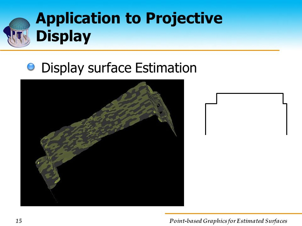 15 Point-based Graphics for Estimated Surfaces Application to Projective Display Display surface Estimation