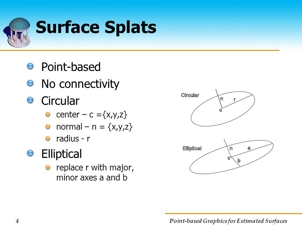 4 Point-based Graphics for Estimated Surfaces Surface Splats Point-based No connectivity Circular center – c ={x,y,z} normal – n = {x,y,z} radius - r