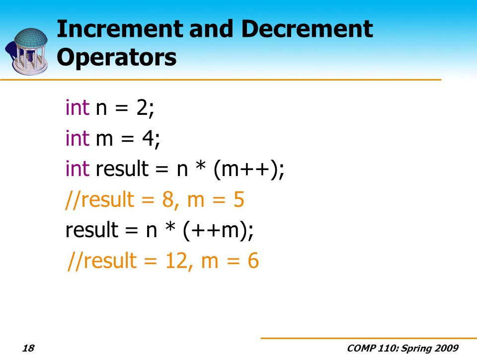 COMP 110: Spring 200918 Increment and Decrement Operators int n = 2; int m = 4; int result = n * (m++); //result = 8, m = 5 result = n * (++m); //result = 12, m = 6