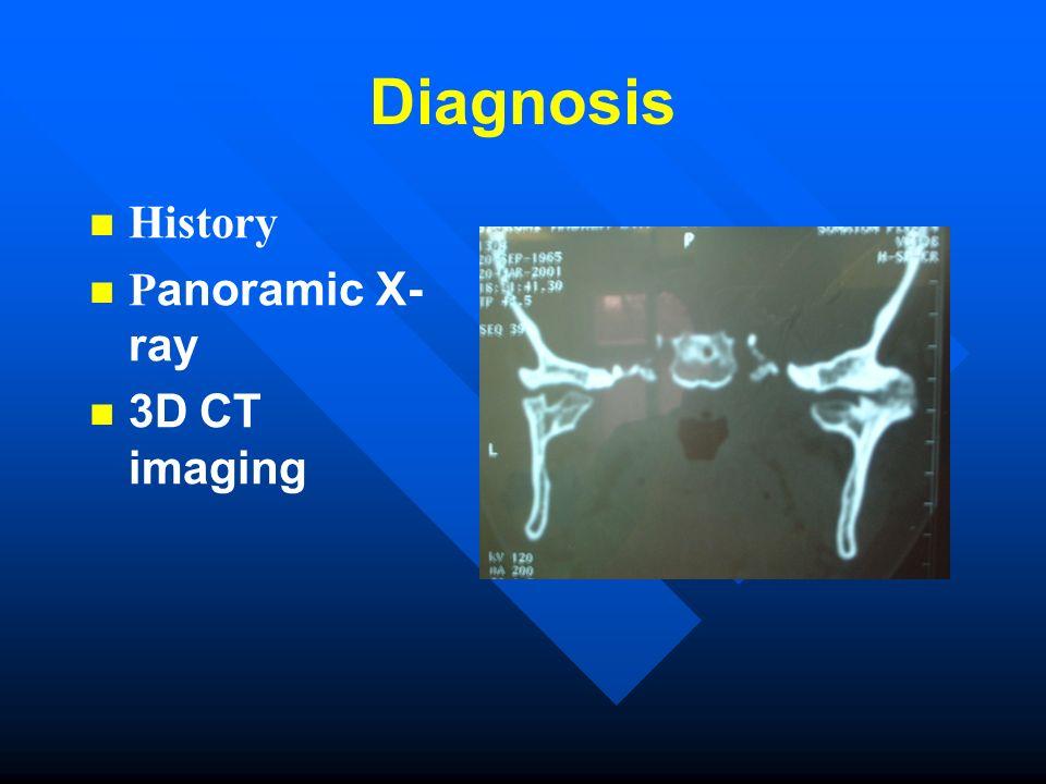 Diagnosis History P anoramic X- ray 3D CT imaging