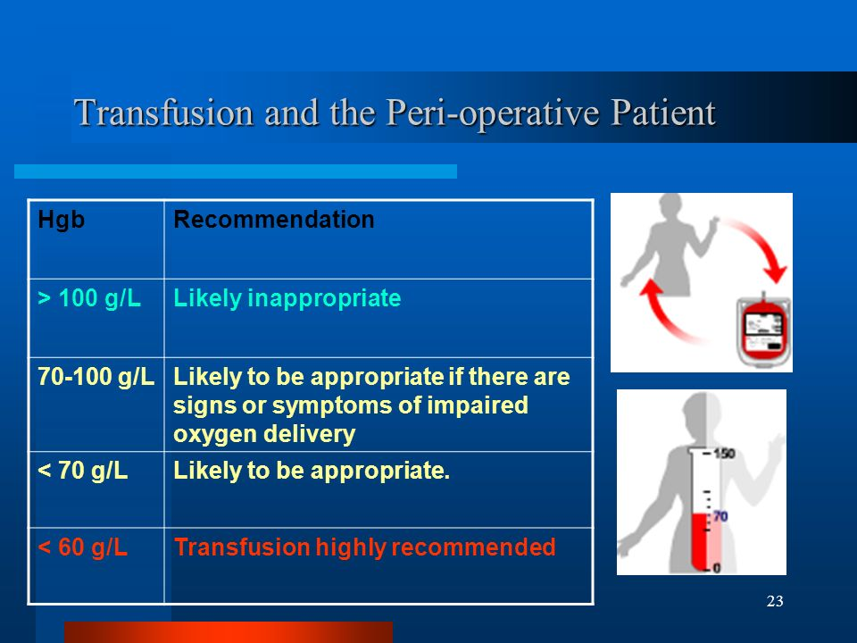 23 Transfusion and the Peri-operative Patient HgbRecommendation > 100 g/LLikely inappropriate 70-100 g/LLikely to be appropriate if there are signs or