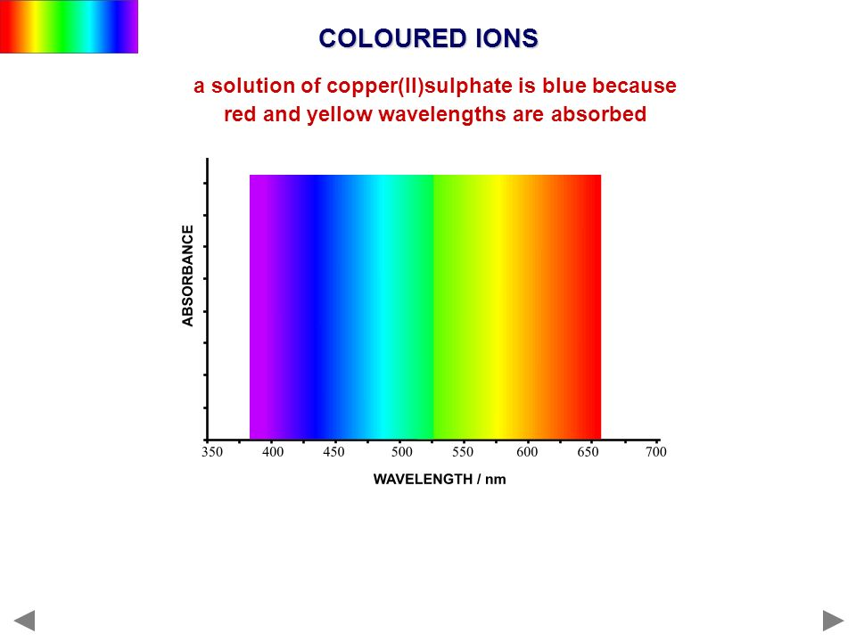 COLOURED IONS a solution of copper(II)sulphate is blue because red and yellow wavelengths are absorbed