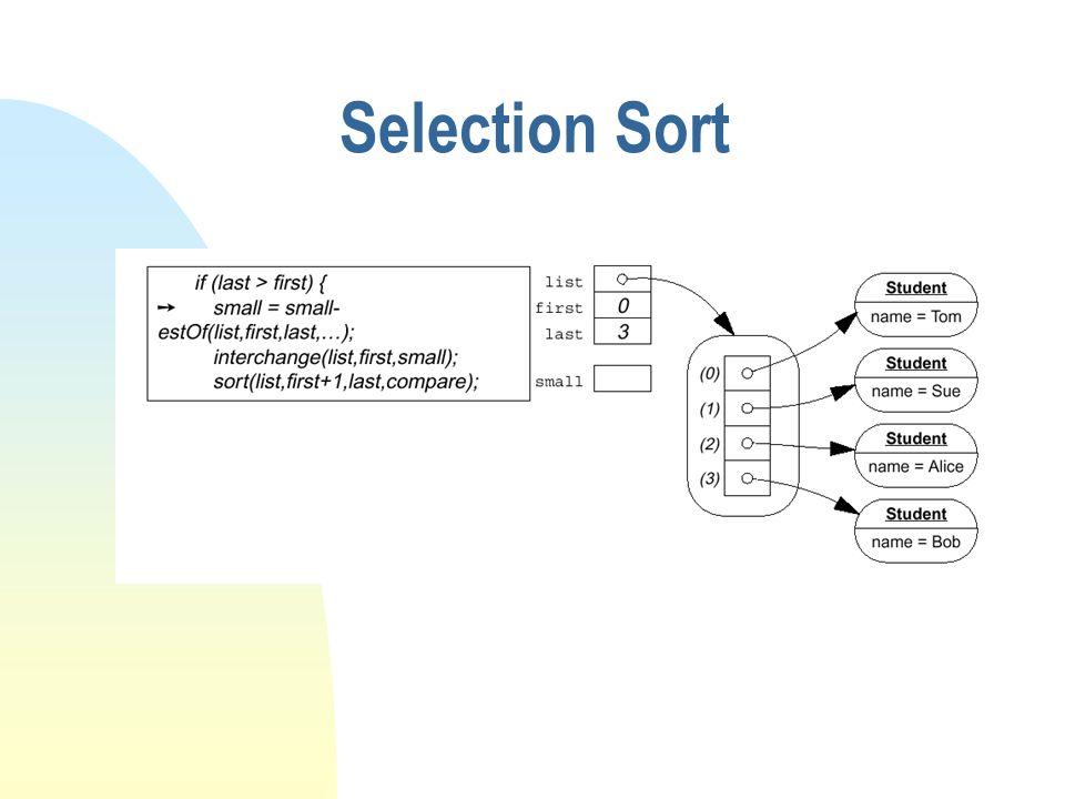 Quick sort n Quick sort typically take on the order of n·log 2 n steps.