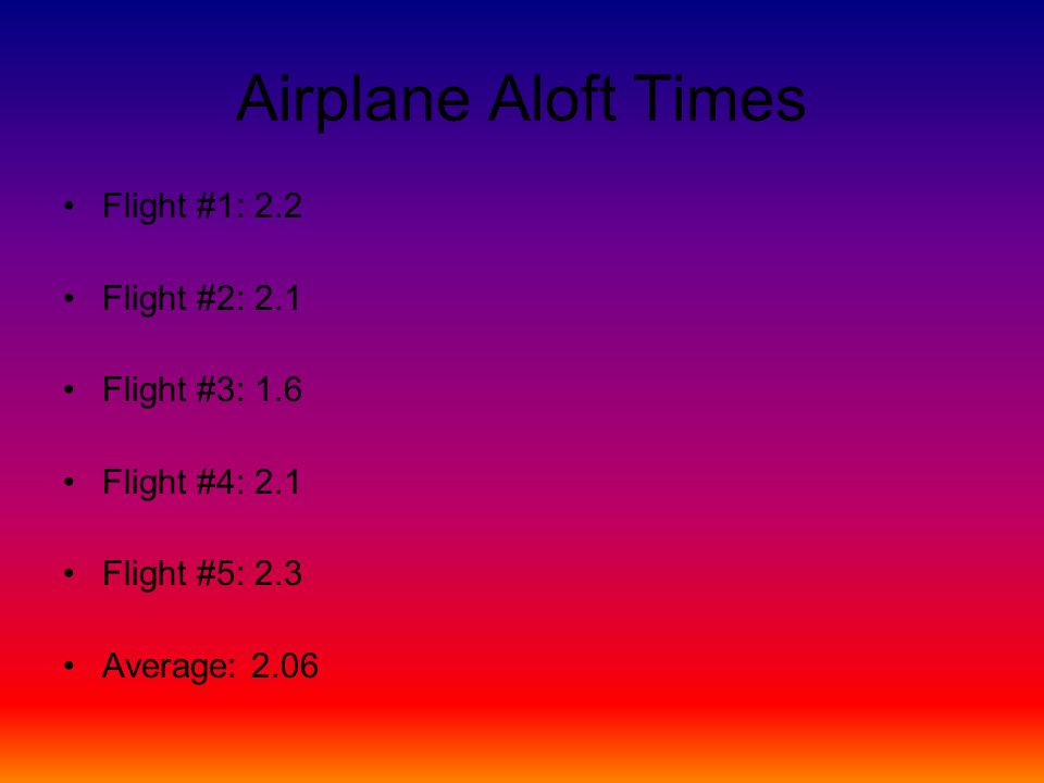 Airplane Aloft Times Flight #1: 2.2 Flight #2: 2.1 Flight #3: 1.6 Flight #4: 2.1 Flight #5: 2.3 Average: 2.06