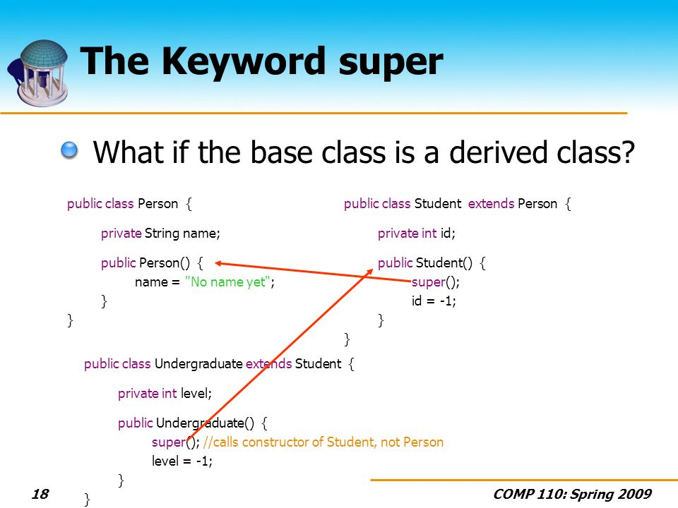 COMP 110: Spring 200918 The Keyword super What if the base class is a derived class.