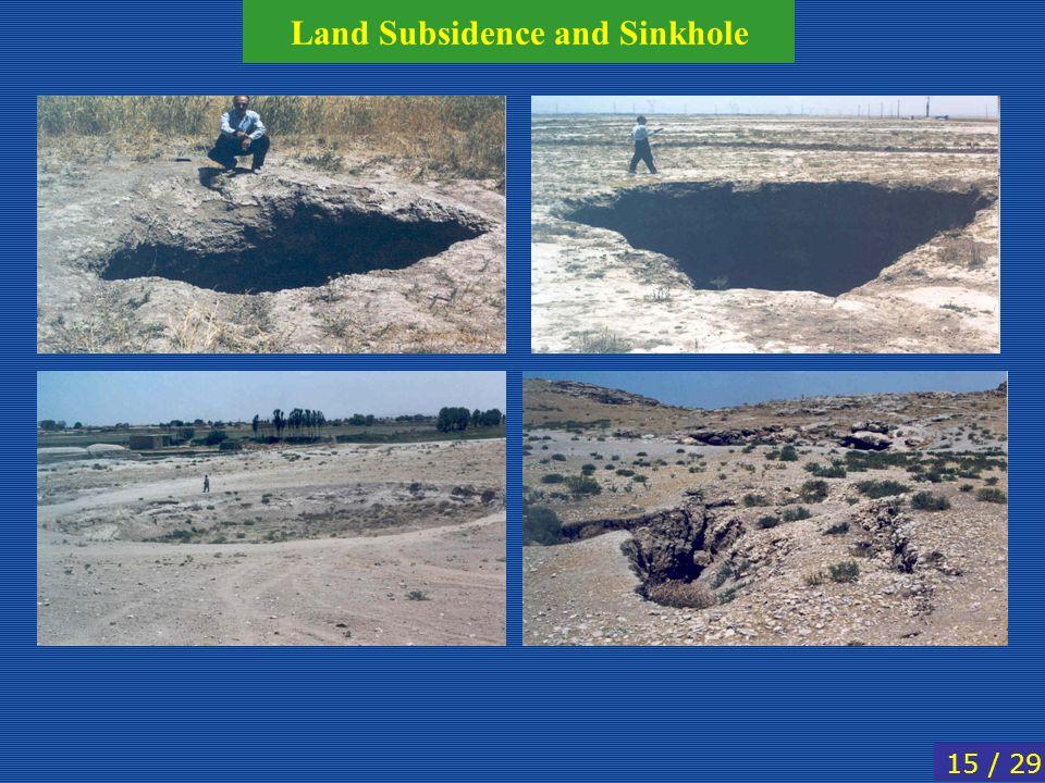 15 / 29 Land Subsidence and Sinkhole