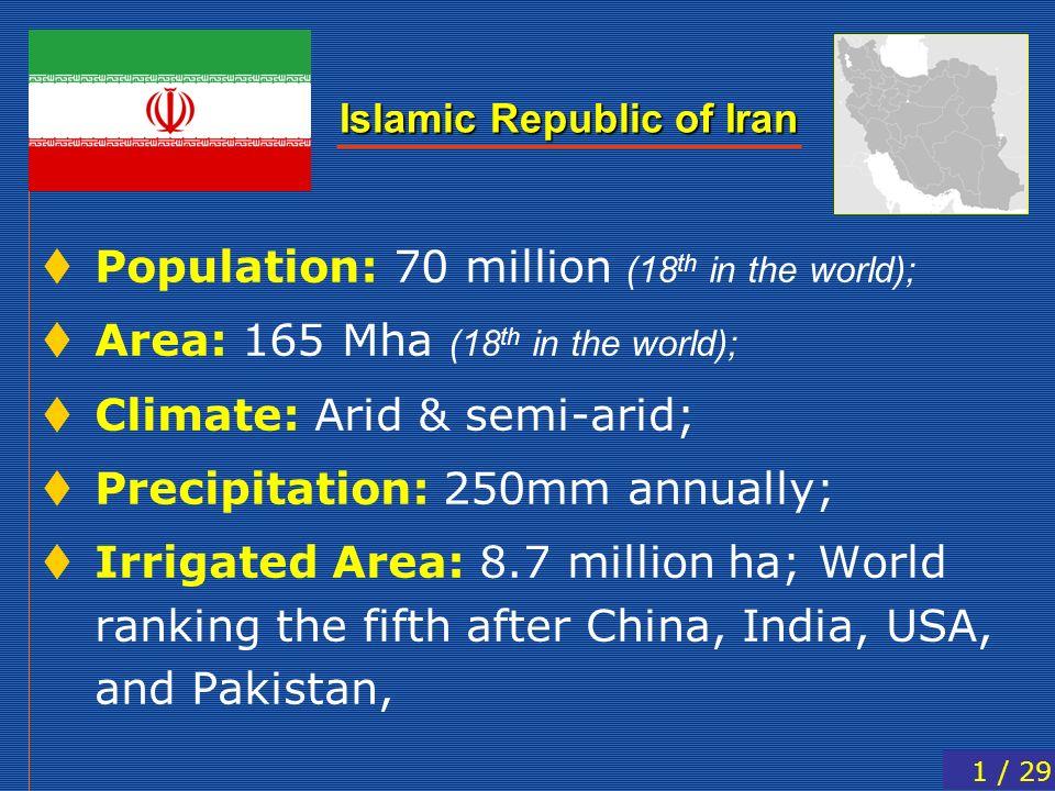 Population: 70 million (18 th in the world); Area: 165 Mha (18 th in the world); Climate: Arid & semi-arid; Precipitation: 250mm annually; Irrigated A