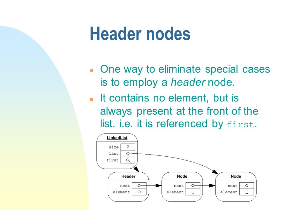 Header nodes n One way to eliminate special cases is to employ a header node. It contains no element, but is always present at the front of the list.
