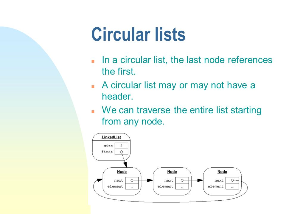 Circular lists n In a circular list, the last node references the first. n A circular list may or may not have a header. n We can traverse the entire
