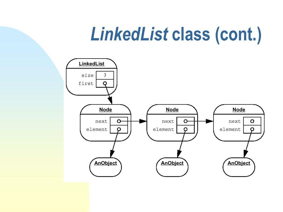 LinkedList class (cont.)