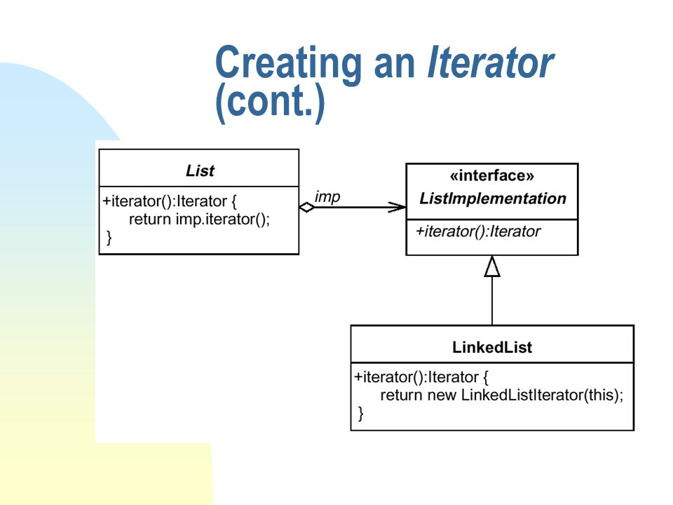 Creating an Iterator (cont.)