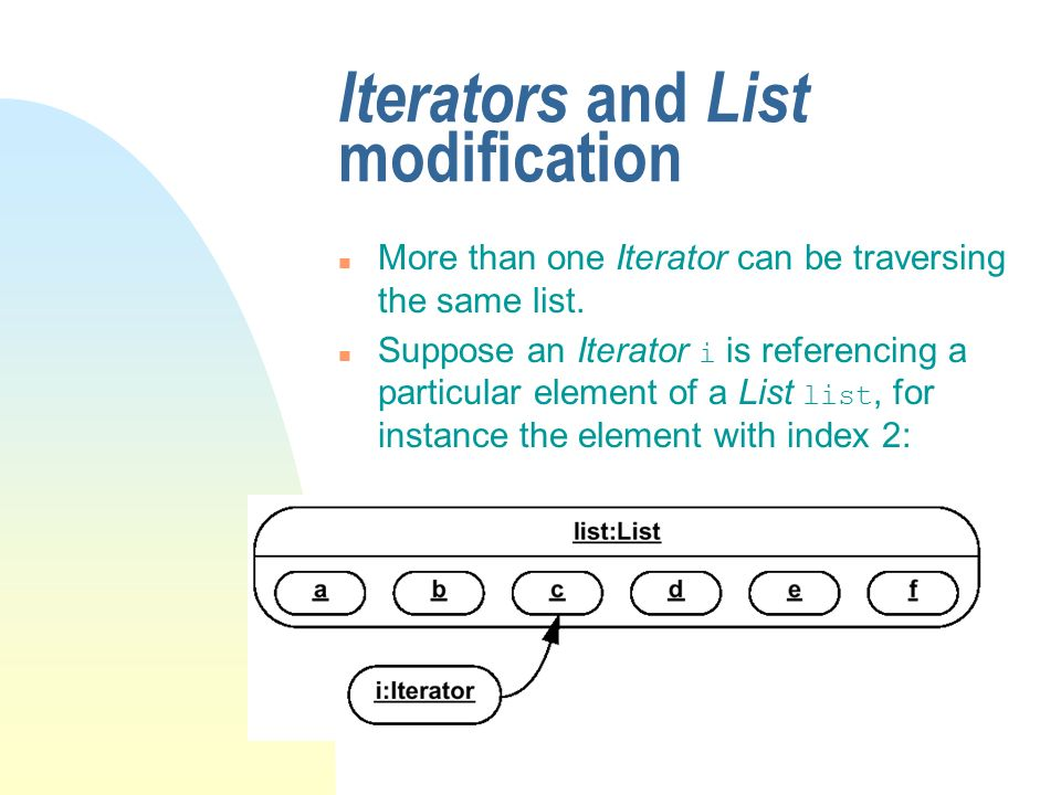 Iterators and List modification n More than one Iterator can be traversing the same list.
