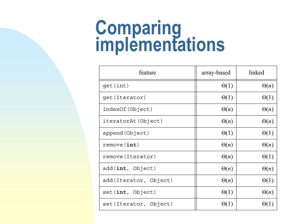 Comparing implementations
