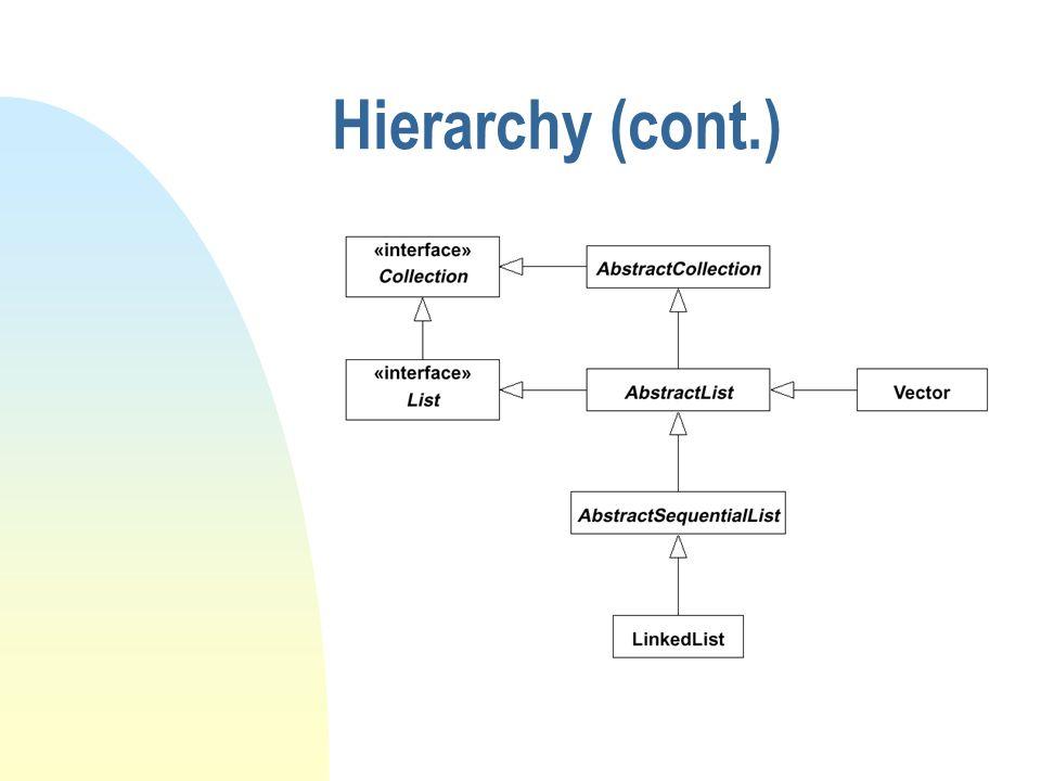 Hierarchy (cont.)