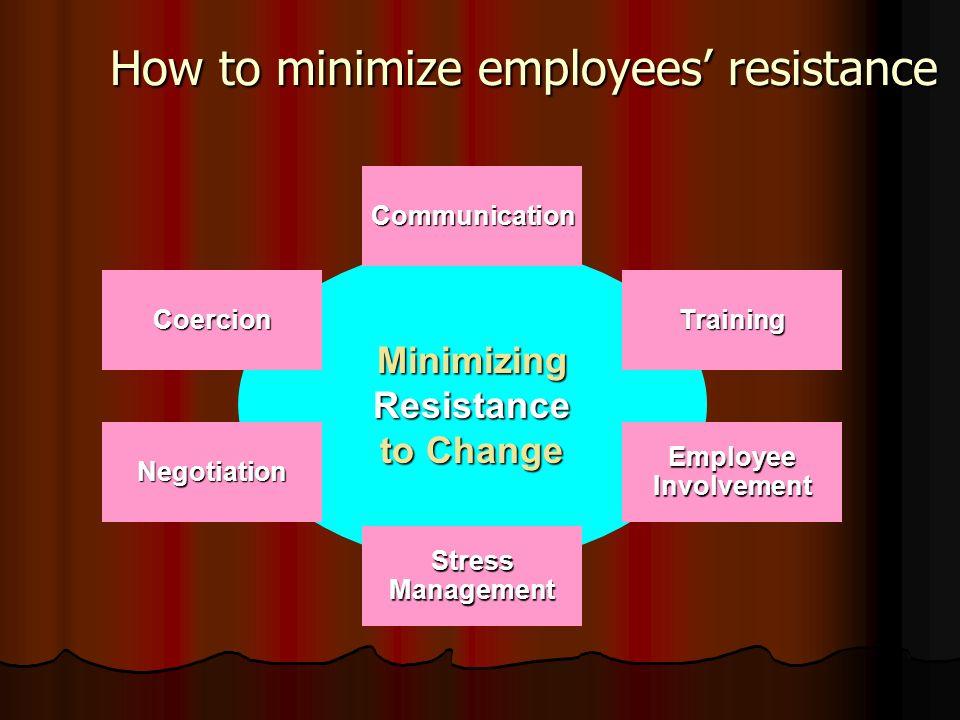 MinimizingResistance to Change Communication Training EmployeeInvolvement StressManagement Negotiation Coercion How to minimize employees resistance