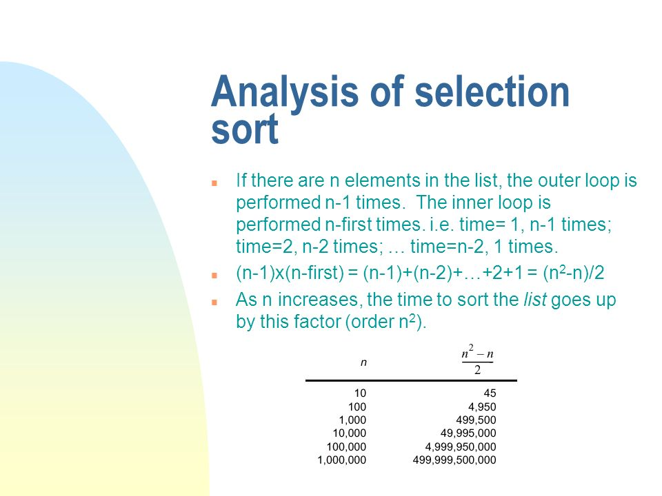 Analysis of selection sort n If there are n elements in the list, the outer loop is performed n-1 times.