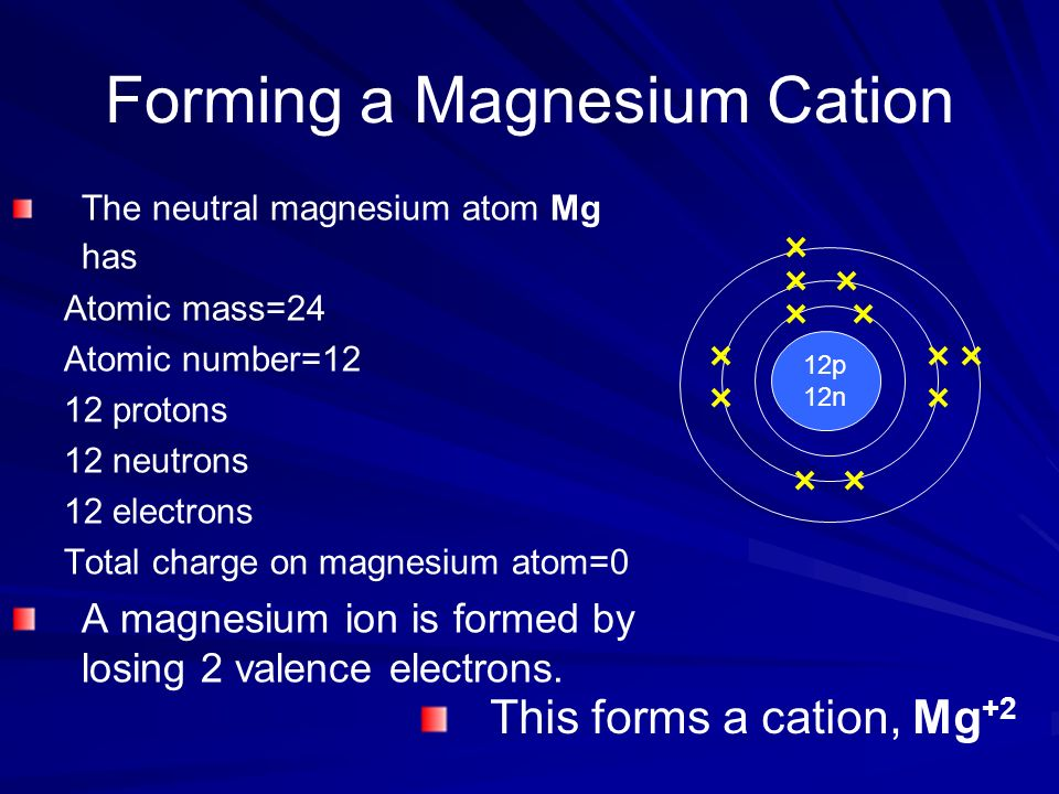 Forming a Magnesium Cation The neutral magnesium atom Mg has Atomic mass=24 Atomic number=12 12 protons 12 neutrons 12 electrons Total charge on magne