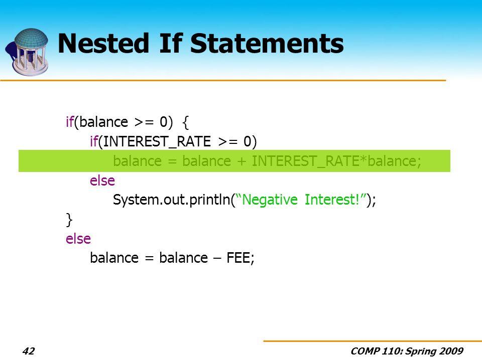 COMP 110: Spring 200942 Nested If Statements if(balance >= 0) { if(INTEREST_RATE >= 0) balance = balance + INTEREST_RATE*balance; else System.out.println(Negative Interest!); } else balance = balance – FEE;
