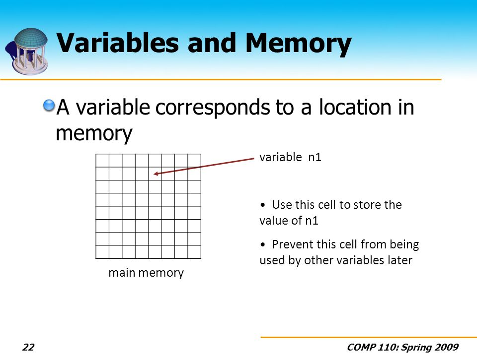 COMP 110: Spring 200922 Variables and Memory A variable corresponds to a location in memory variable n1 Use this cell to store the value of n1 Prevent