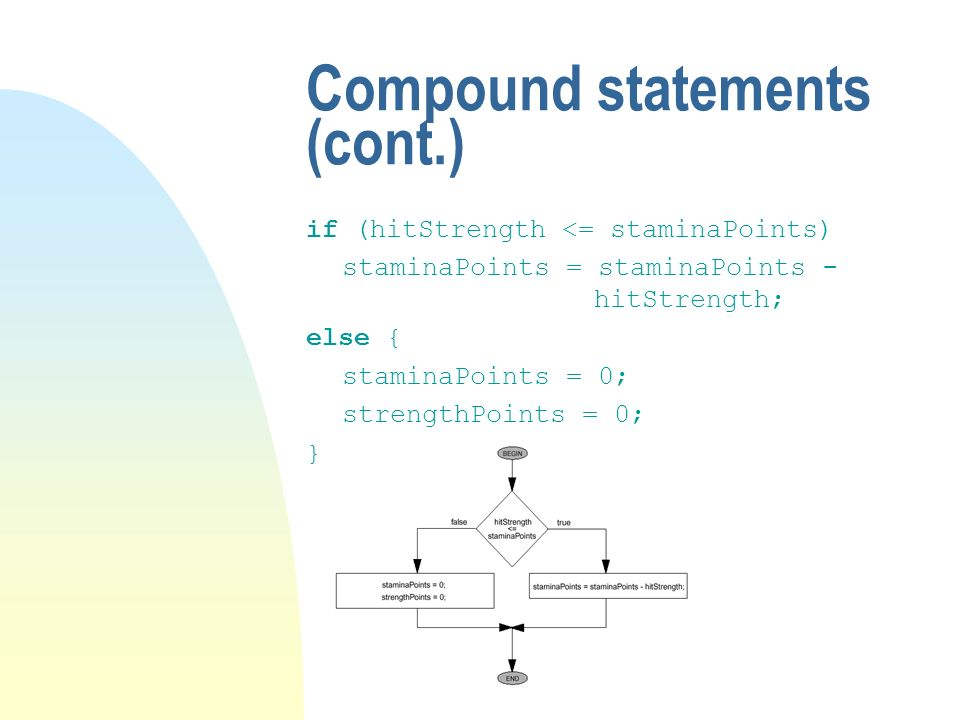 Compound statements (cont.) if (hitStrength <= staminaPoints) staminaPoints = staminaPoints - hitStrength; else { staminaPoints = 0; strengthPoints = 0; }