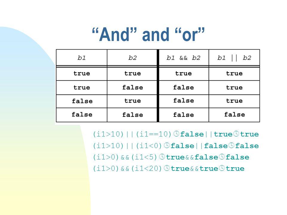 And and or (i1>10)||(i1==10) false||true true (i1>10)||(i1<0) false||false false (i1>0)&&(i1<5) true&&false false (i1>0)&&(i1<20) true&&true true