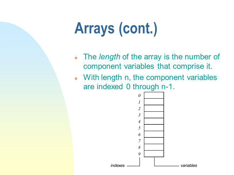Arrays (cont.) n The length of the array is the number of component variables that comprise it.