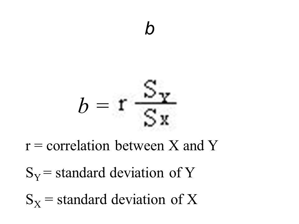 b b = r = correlation between X and Y S Y = standard deviation of Y S X = standard deviation of X