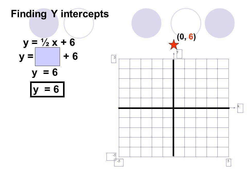 Finding Y intercepts y x 5 5 -5 (0, 6) y = ½ x + 6 y = ½ (0) + 6 y = 6