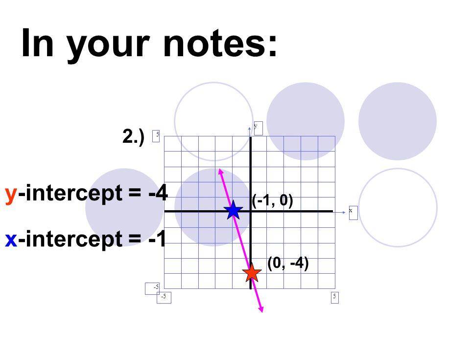 y x 5 5 -5 (0, -4) y-intercept = -4 (-1, 0) x-intercept = -1 In your notes: 2.)