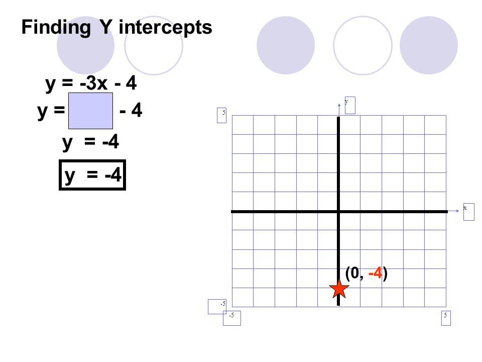 Finding Y intercepts y x 5 5 -5 (0, -4) y = -3x - 4 y = -3(0) - 4 y = -4