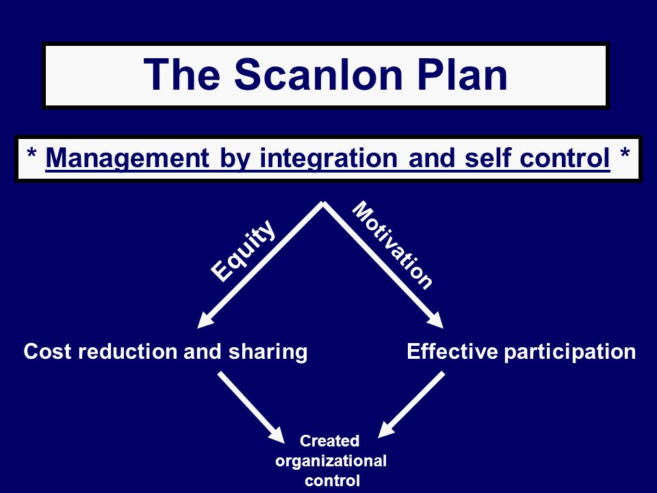 The Scanlon Plan * Management by integration and self control * Equity Motivation Cost reduction and sharingEffective participation Created organizati