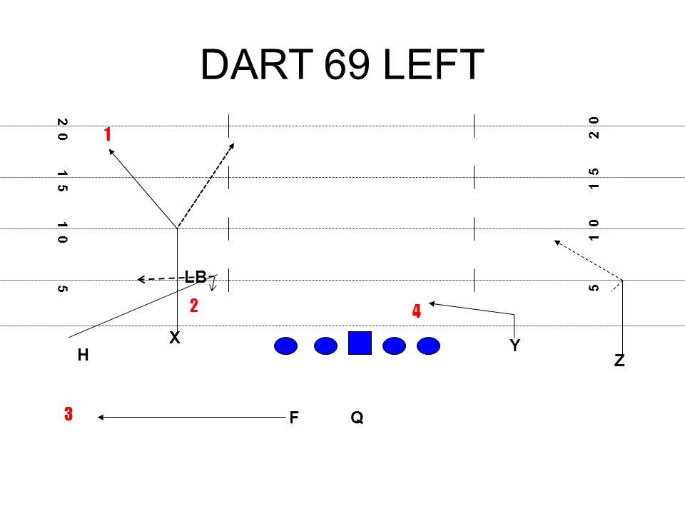 DART 69 LEFT X F H Q Z Y 5 1 0 1 5 2 0 1 5 1 0 5 1 3 2 4 LB