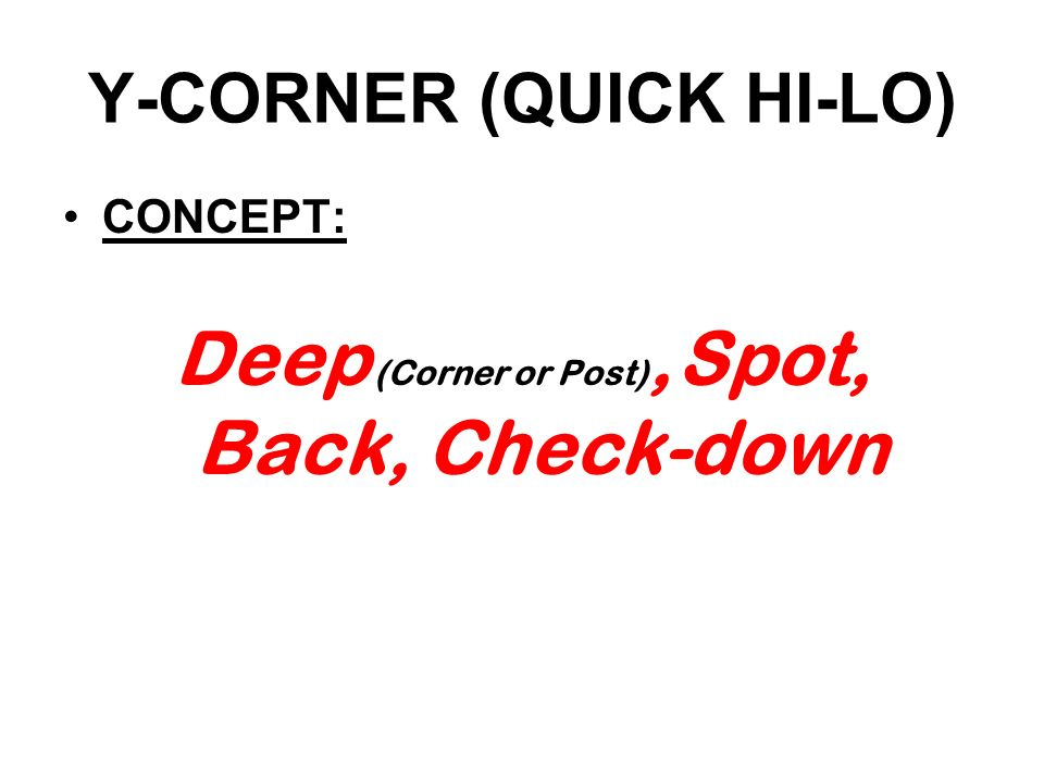 Y-CORNER (QUICK HI-LO) CONCEPT: Deep (Corner or Post), Spot, Back, Check-down