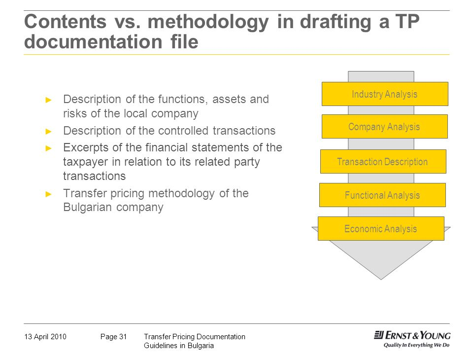 13 April 2010Transfer Pricing Documentation Guidelines in Bulgaria Page 31 Contents vs. methodology in drafting a TP documentation file Company Analys