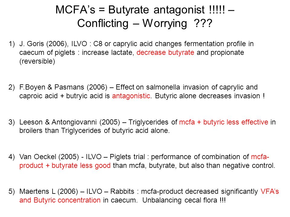 MCFAs = Butyrate antagonist !!!!! – Conflicting – Worrying ??? 1)J. Goris (2006), ILVO : C8 or caprylic acid changes fermentation profile in caecum of